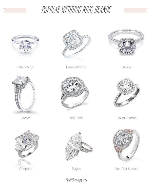 Popular wedding engagment ring designer brands