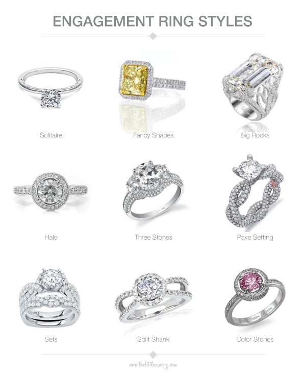26 fine wedding rings styles navokalcom With different styles of wedding rings