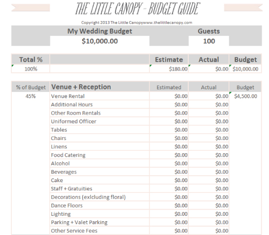 Perak Wedding Expo DIY Wedding Budget Calculator